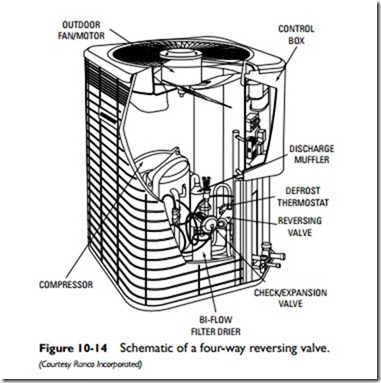 Nordyne Condenser Wiring Diagram together with Power Factor Of Induction Motor At No Load moreover Thermodynamics moreover Heat Pumpsreversing Valve And Solenoid besides 1471. on condenser capacitor
