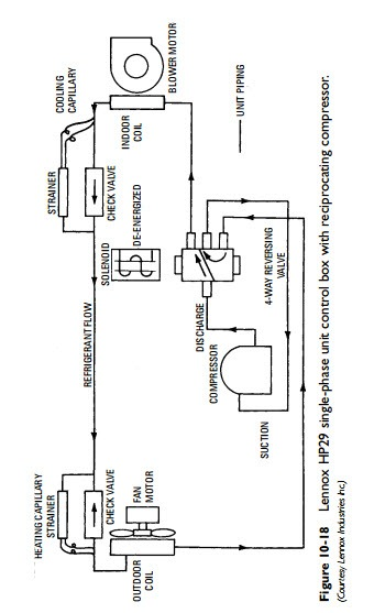 heat reversing valve location get free image about wiring diagram