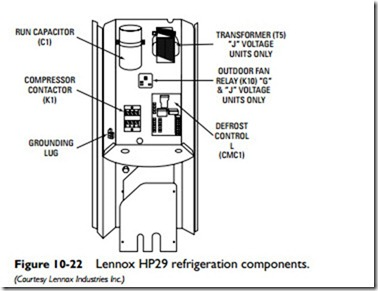 Heat Pumps:Service Valves and Gauge Ports | hvac machinery