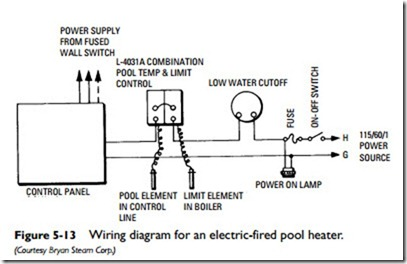 Electric Pool Heater Wiring - Find Wiring Diagram • on thermostat wiring diagram, lights wiring diagram, condenser wiring diagram, resistor wiring diagram, motor wiring diagram, battery wiring diagram, solenoid wiring diagram, fan wiring diagram, coil wiring diagram, panel wiring diagram, gas gauge wiring diagram, water pump wiring diagram, rv electrical system wiring diagram, radio speaker wiring diagram, starter wiring diagram, ac wiring diagram, door wiring diagram, blower wiring diagram, fuse wiring diagram, headlights wiring diagram,