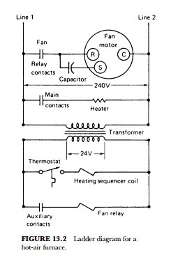 HVAC LICENSING EXAM STUDY GUIDE 0145 heating circuits basic electric heating system hvac machinery simple hvac ladder diagram at bayanpartner.co