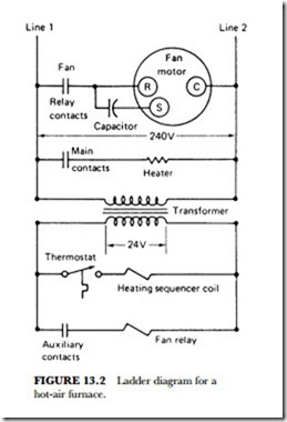 heating circuits basic electric heating system hvac machinery hvac licensing exam study guide 0145