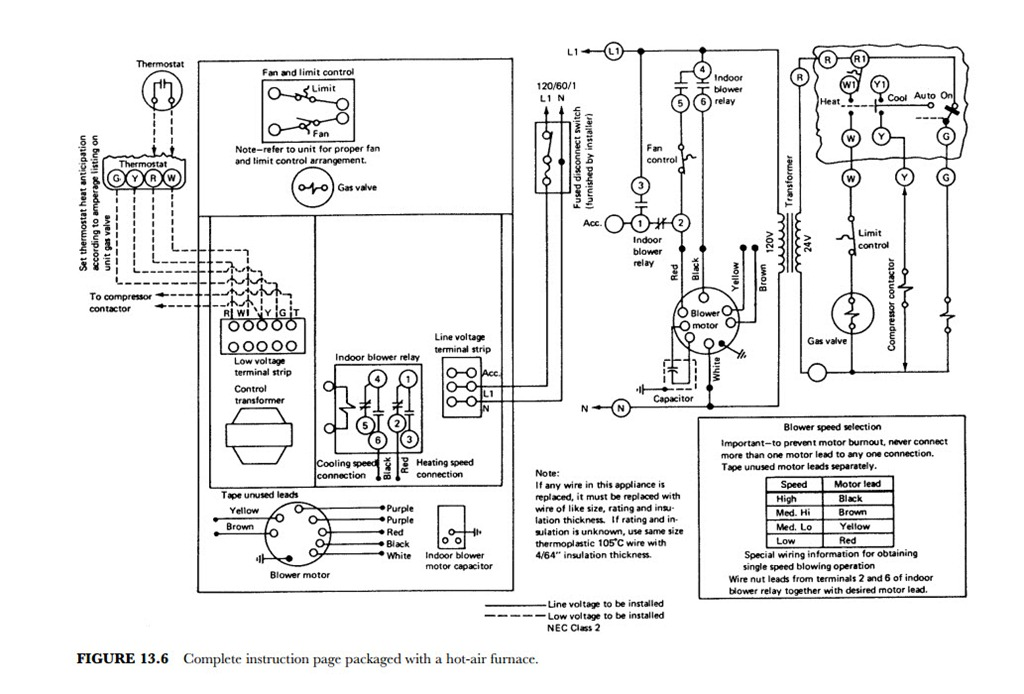 HVAC LICENSING EXAM STUDY GUIDE 0149 heating circuits field wiring hvac machinery automatic vent damper wiring diagram at bakdesigns.co