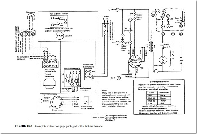 hvac duct connection diagram