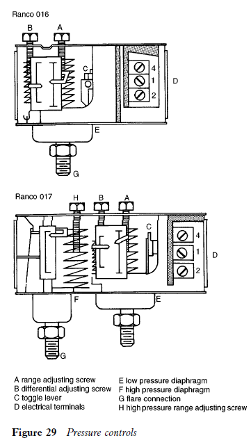 Refrigeration Equipment 7 44 42 PM service diagnosis and repairs pressure controls hvac machinery ranco pressure control wiring diagram at aneh.co