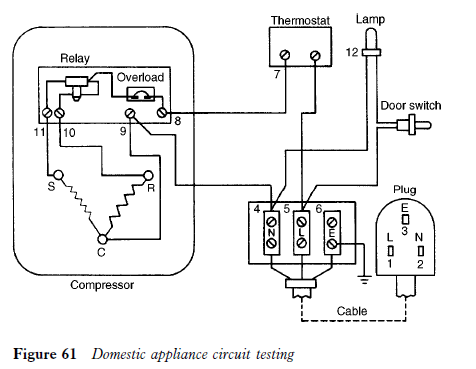 Domestic Refrigerators And FreezersElectrical Faults Hvac Machinery - Circuit Diagram Refrigerator