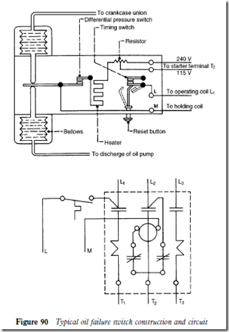 2wire Oil Pressure Switch Wiring Diagram Not Lossing Wiring Diagram