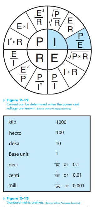 Basic Electricity Electrical Quantities And Ohm U2019s Law