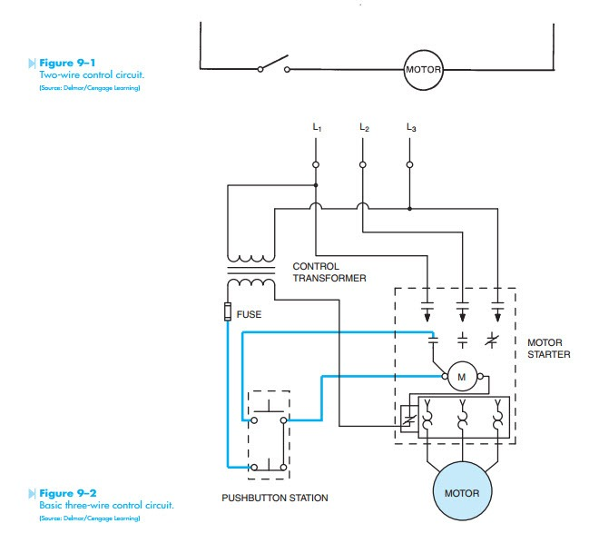 Control Circuits:Schematics and Wiring Diagrams | hvac machinery | Hvac Control Wiring |  | machineryequipmentonline.com