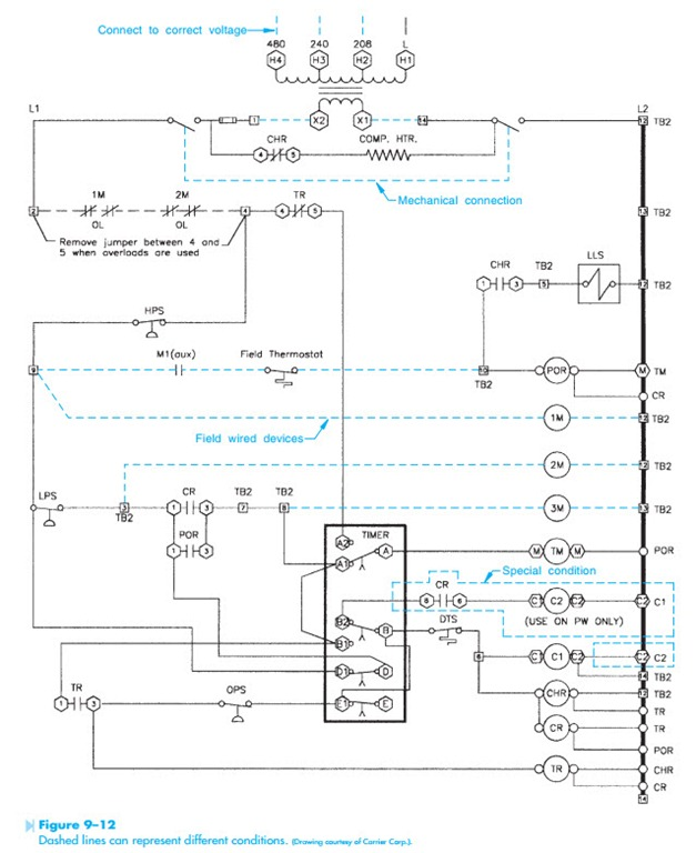 how to read a wiring diagram for controls wiring wiring diagram