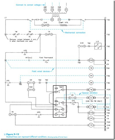 CONTROL CIRCUITSSCHEMATIC DIAGRAMS WIRING DIAGRAMS AND READING