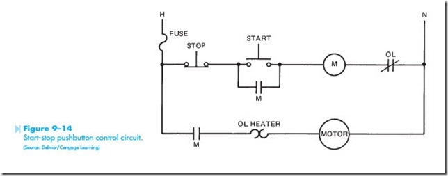 CONTROL CIRCUITS:SCHEMATIC DIAGRAMS , WIRING DIAGRAMS AND READING ...