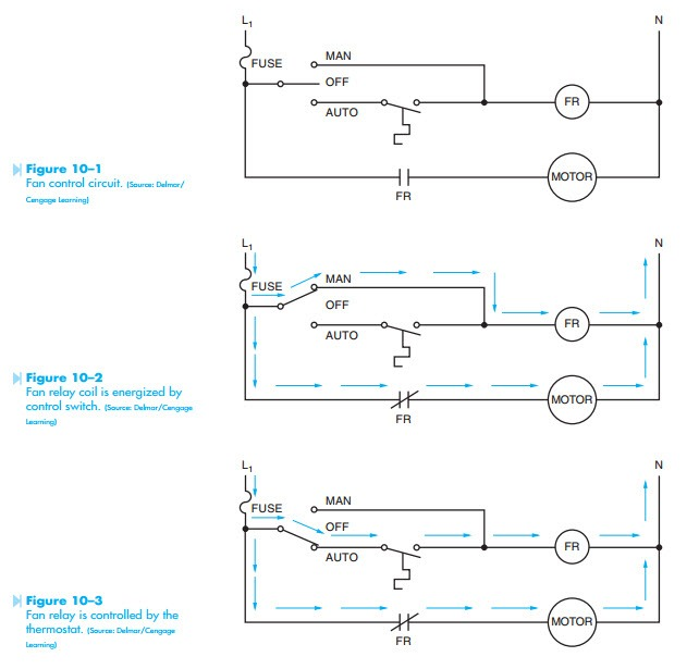 Control Circuits 0285 control circuits developing wiring diagrams hvac machinery Fan Relay Wiring Diagram Heat at bakdesigns.co