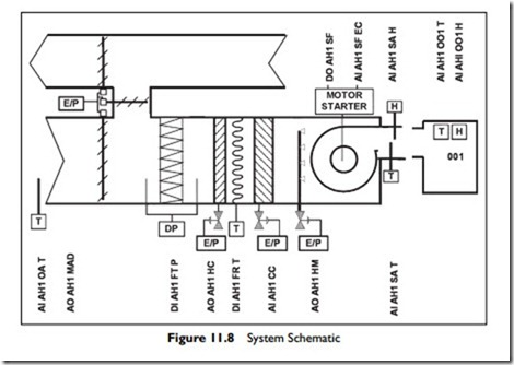 File CoolingTower also One Line diagram moreover Hvac Indoor Unit Wiring Diagram besides Hvac Downflow Furnace Ductwork Diagram in addition John Deere 1330se Snowthrower Repair A Bent Impeller Blade. on hvac building schematic