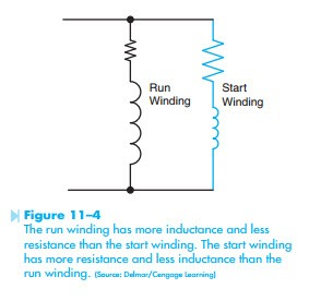 Capacitor Start Motor Windings 28 Images Guide To Be An Electronic Circuit Design Engineer