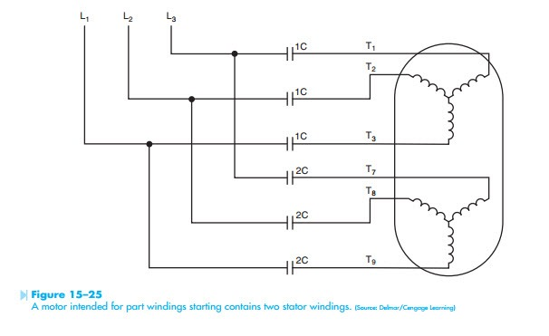 Part Winding Motor Starter Wiring Diagram on 3 phase motor wiring diagrams