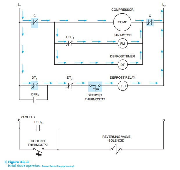 Air Conditioning For Large Multistory Buildings 8062159 also Schematic Trane Heat Pump Thermostat Wiring Diagram In Honeywell Conditioner together with Water heat recycling further Wifi Thermostat To Reznor Garage Heater No C Wire Connection On Terminal Stri together with Rheem Hvac Systems. on hvac unit diagram