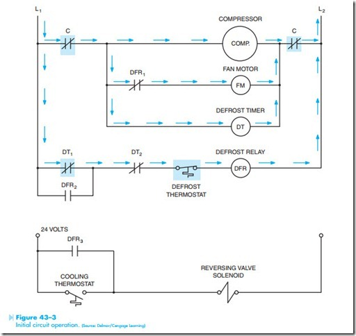 TROUBLESHOOTING USING CONTROL SCHEMATICS:DEFROST TIMER | hvac machinery | Hvac Defrost Wiring Connection Diagram |  | machineryequipmentonline.com