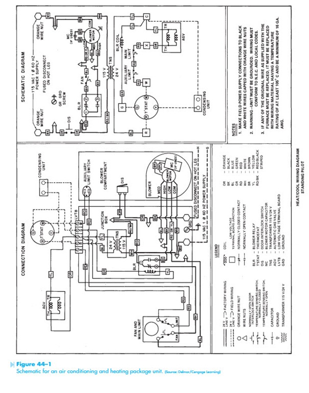 Troubleshooting Using Control Schematics 0462 packaged units electric air conditioning and gas heating hvac package ac unit wiring diagram at gsmportal.co
