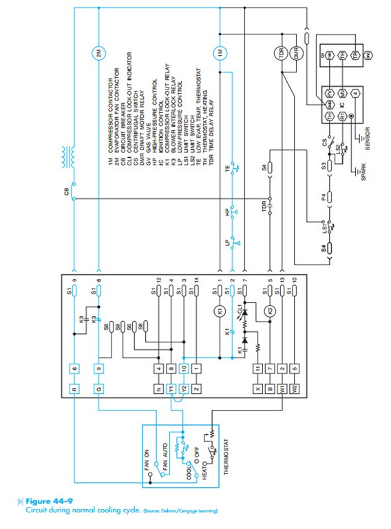 TROUBLESHOOTING USING CONTROL SCHEMATICS:CIRCUIT OPERATION AND ...
